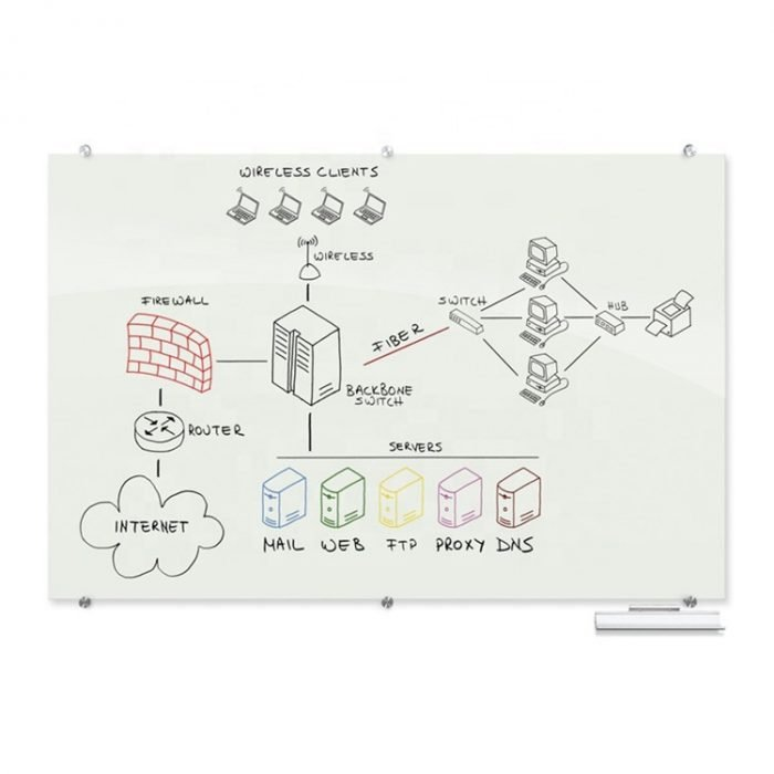 magnetic glass whiteboard 1